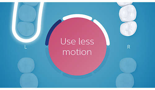Te enseña cómo reducir la fricción