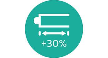 30% mer plass til styling på sylinderen for langt eller fyldig hår