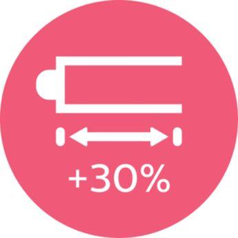 Корпус удлинен на 30% для укладки длинных и густых волос