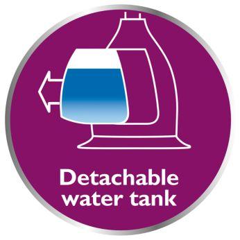 Detachable watertank