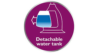 Detachable watertank