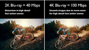 Higher peak bitrate ensures more detail in fast action scene