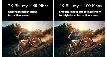 La velocidad de bits máxima garantiza la visualización de más detalles en escenas de rápida acción