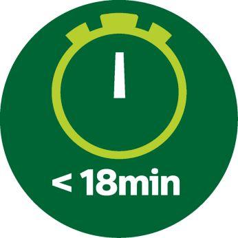 Soep in minder dan 18 minuten
