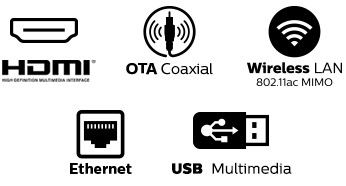 Wireless LAN 802.11ac with MIMO for seamless streaming of 4K