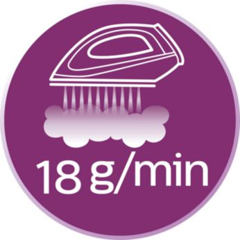 Continuous steam up to 18 g/min for fast crease removal