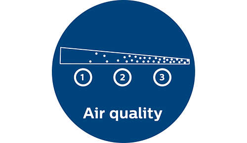 Real-time air quality feedback