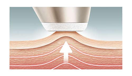 Stimulatie van diepe huidlagen voor een steviger aanvoelende huid