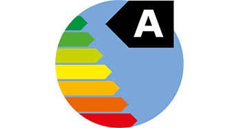AAA Enerji Etiketi