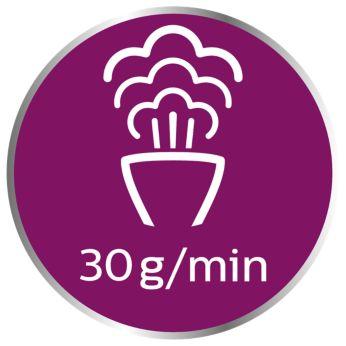 Silniejszy strumień pary (do 30g/min) zapewnia szybsze efekty