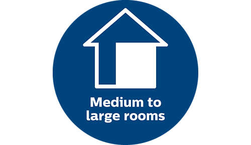 Ideal for medium to large rooms