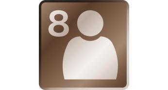 8profils utilisateur: le moyen le plus simple d'enregistrer vos recettes
