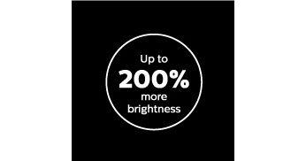 Parempi näkyvyys 200% kirkkaamman valon ansiosta