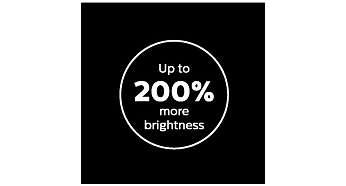 亮度增加 200% 的鮮明亮光提供優越視線