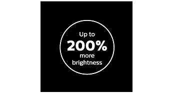 Get 200% brighter light for superior visibility