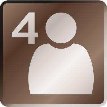 4 потребителски профила: най-лесният начин за съхранение на рецепти