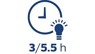 最大 5.5 時間(満充電時)稼働するコードレスモードで臨機応変に作業