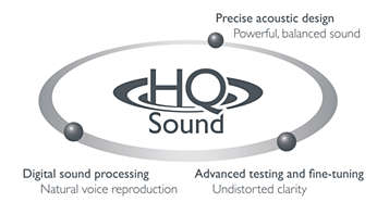 HQ-Sound: high quality acoustic engineering for superb sound