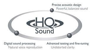 HQ-Sound: висококачествена акустична техника за превъзходен звук