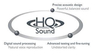 Dźwięk HQ — wysokie parametry akustyczne zapewniające doskonałą jakość dźwięku