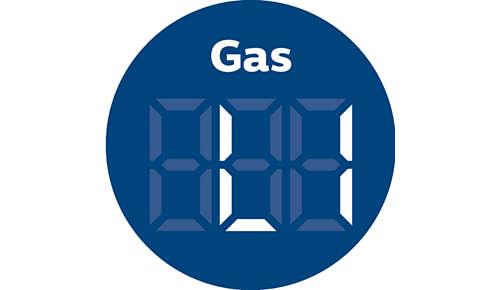 Überwachung der schädlichen Gase mit 4-stufiger Anzeige