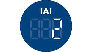 IAI index shows potential risk level of indoor allergen