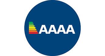 Hoge prestaties met energielabel 4AAAA