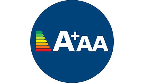 Høy ytelse med energiklasse A+AA