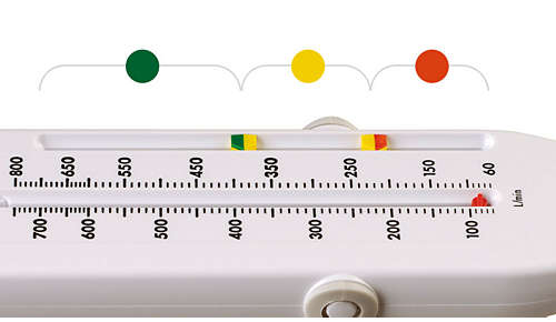 Sie können das Gerät so konfigurieren, dass Ihr persönlicher Messbereich erfasst wird.
