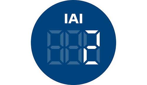 Wizualizacja jakości powietrza i 4-kolorowy wskaźnik AQI