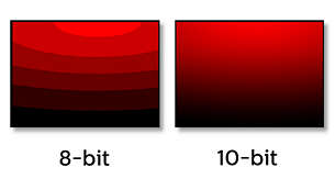 10-bit IPS technology for full colours and wide viewing angle