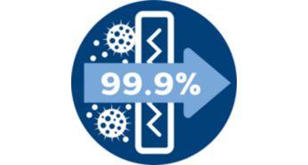 Captures 99.9% of all fine dust - Philips PowerPro Expert Bagless Vacuum Cleaner