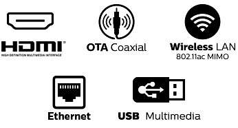 Wireless LAN 802.11ac MIMO for seamless streaming
