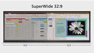 マルチスクリーン構成に代わる 32:9 SuperWide スクリーン