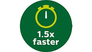 1,5 ganger raskere enn ovn*
