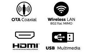 Wireless LAN 802.11ac for seamless streaming