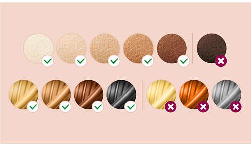 Vhodný pro různé typy pokožky a vlasů