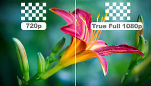 True Full HD 1080p resolution