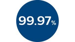 Îndepărtează până la 99,9 % din virusurile şi aerosolii din aer*