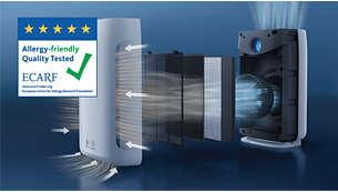 Het HEPA-filter vangt 99,97% van deeltjes tot 0,003 micron