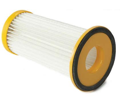 Optimal filtration