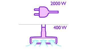 El motor de 2000W genera una potencia máxima de succión de 400W