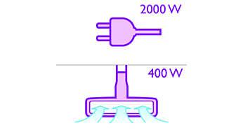 2000 watin moottori ja enintään 400 watin imuteho