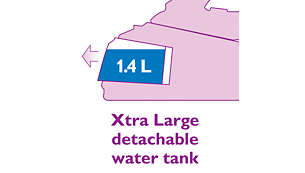 Extra-large detachable 1.4 litre water tank