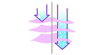 Particulele de abur mai mici pătrund mai bine în cutele dificile