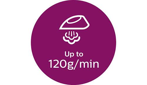 Continue stoom tot 120 g/min