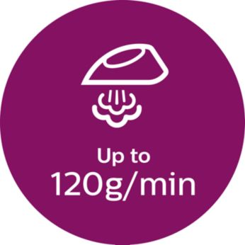 Continuous steam up to 120 g/min