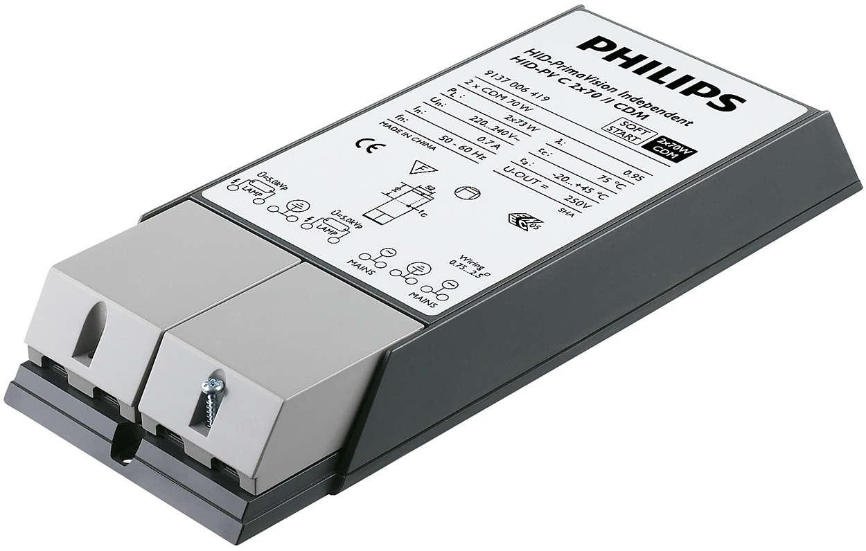PrimaVision Twin (35W & 70W) para CDM - A solução económica e rentável