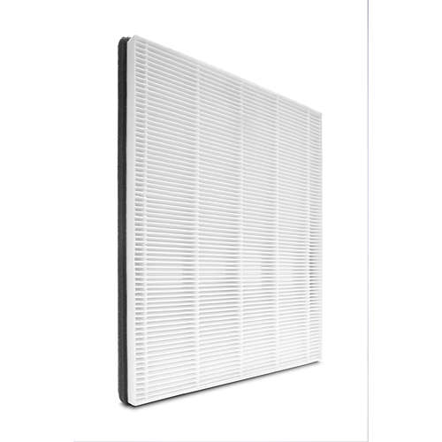 NanoProtect Filter Serie 1