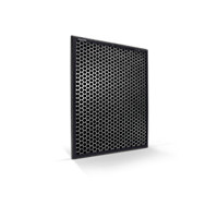 Series 1000 NanoProtect-filter